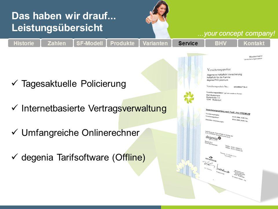 ...your concept company.Einführung Oktober 2012 Ziel:1.