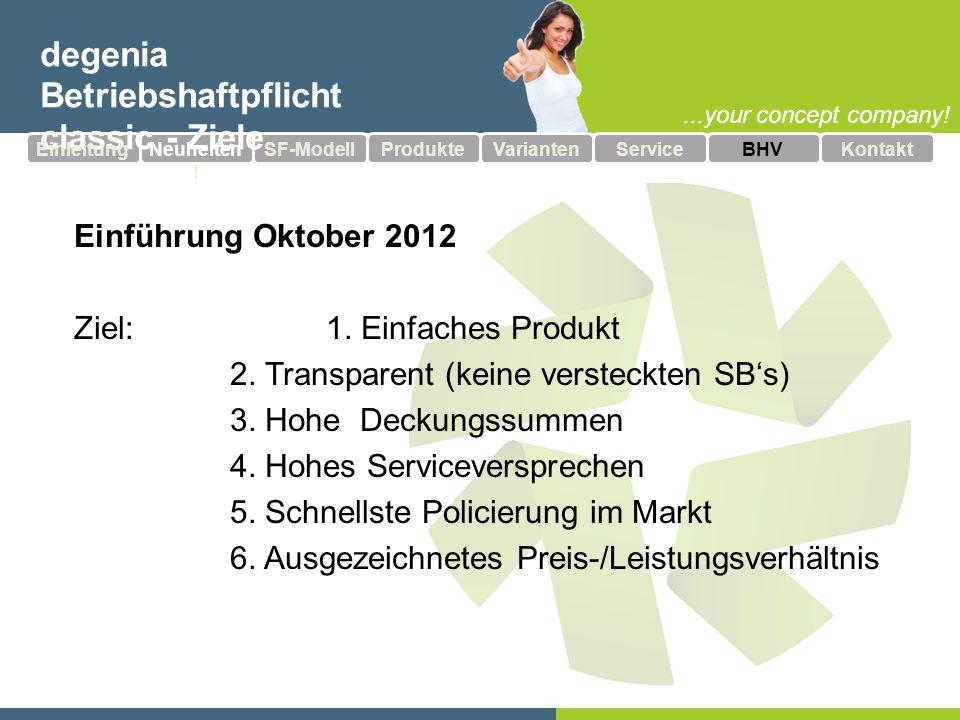 ...your concept company! Einführung Oktober 2012 Ziel:1. Einfaches Produkt 2. Transparent (keine versteckten SBs) 3. Hohe Deckungssummen 4. Hohes Serv