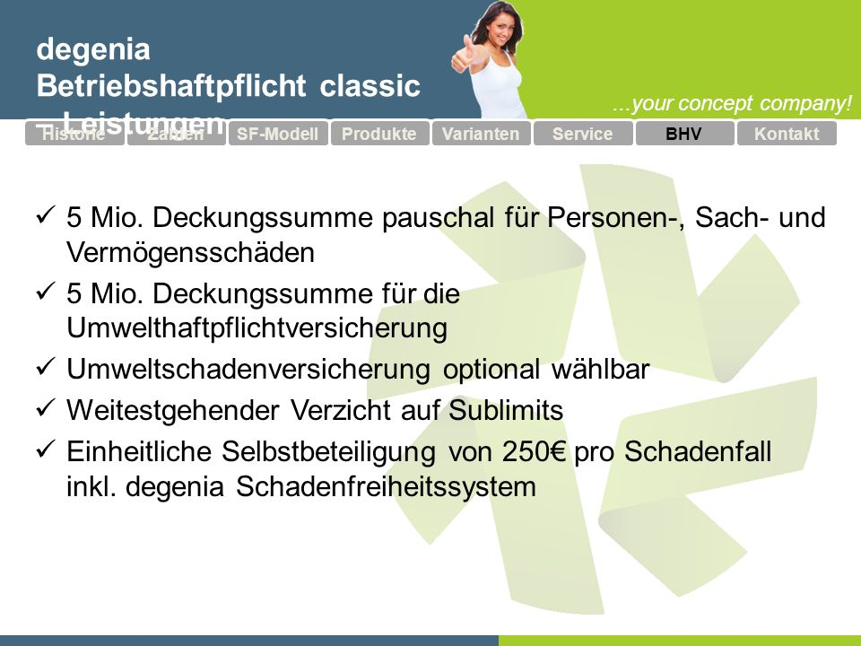 ...your concept company! degenia Betriebshaftpflicht classic – Leistungen 5 Mio. Deckungssumme pauschal für Personen-, Sach- und Vermögensschäden 5 Mi