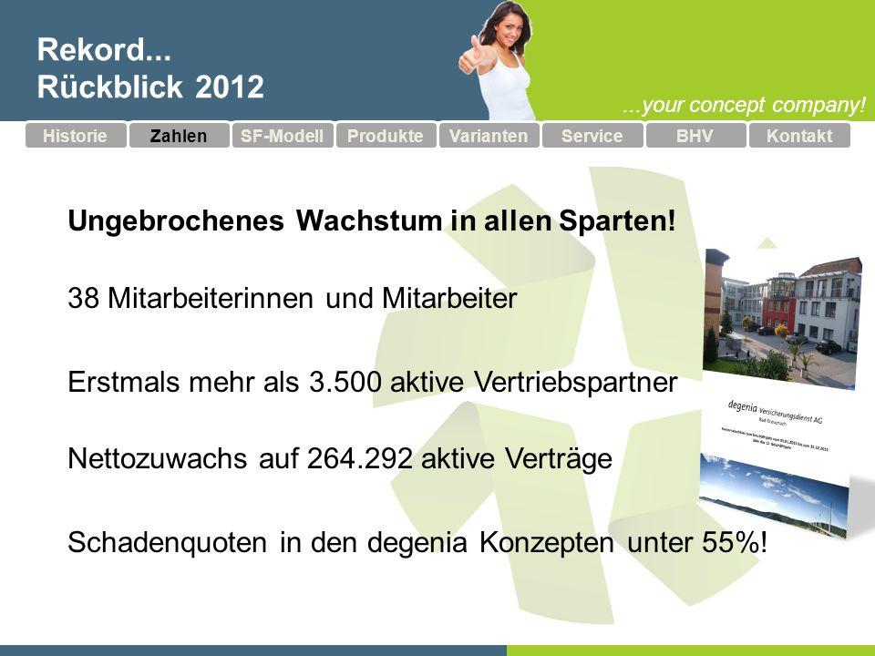 ...your concept company! Rekord... Rückblick 2012 Ungebrochenes Wachstum in allen Sparten! 38 Mitarbeiterinnen und Mitarbeiter Erstmals mehr als 3.500