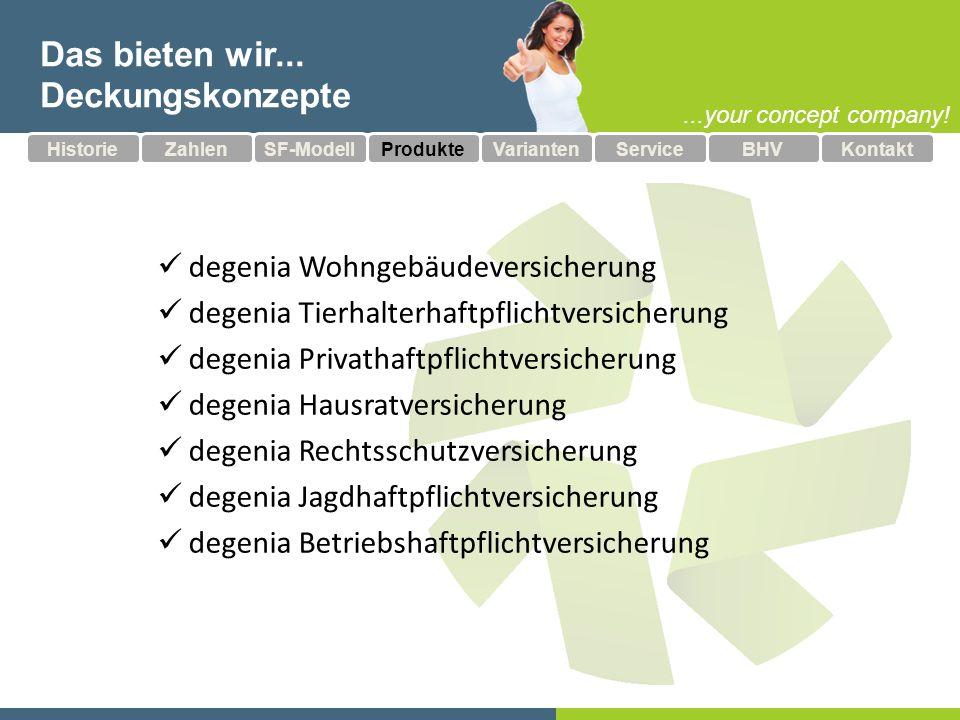 ...your concept company! Das bieten wir... Deckungskonzepte degenia Wohngebäudeversicherung degenia Tierhalterhaftpflichtversicherung degenia Privatha