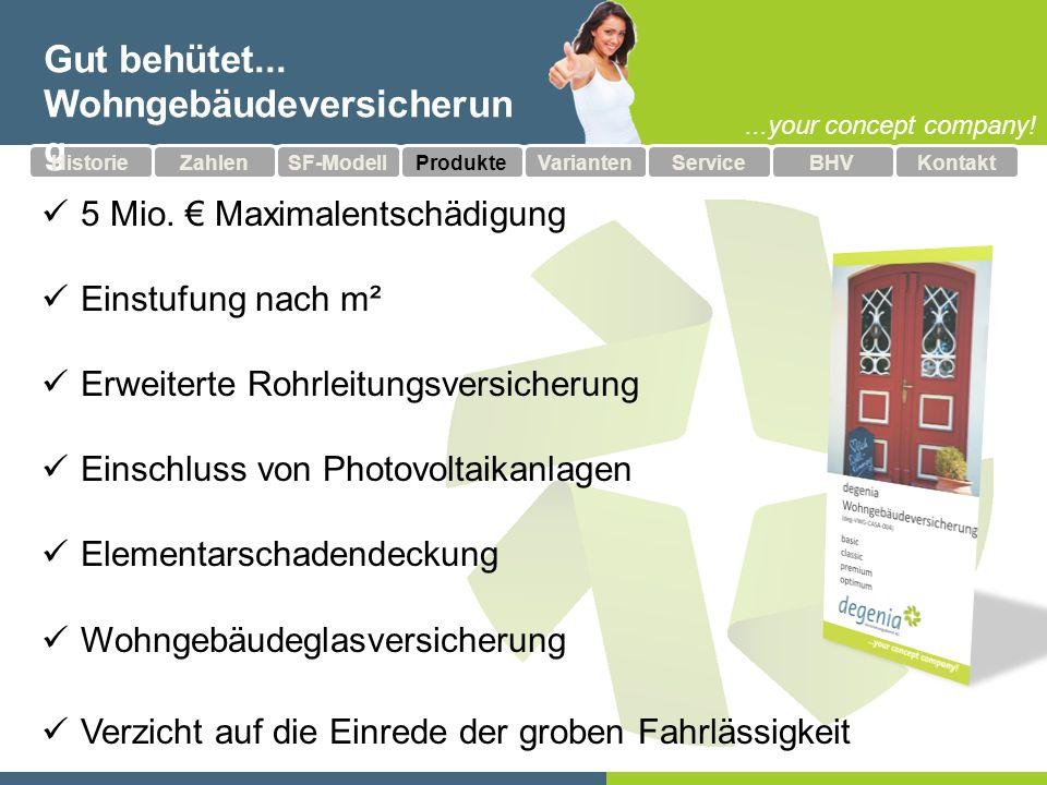 ...your concept company! Gut behütet... Wohngebäudeversicherun g 5 Mio. Maximalentschädigung Einstufung nach m² Erweiterte Rohrleitungsversicherung Ei