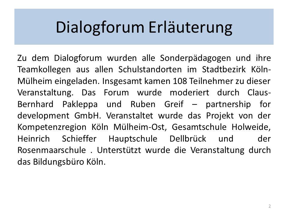 Skalierung zur jetzigen Situation Wie zufrieden sind Sie mit Ihrer aktuellen (persönlichen) Arbeitssituation in Bezug auf das Thema Inklusion in Mülheim.