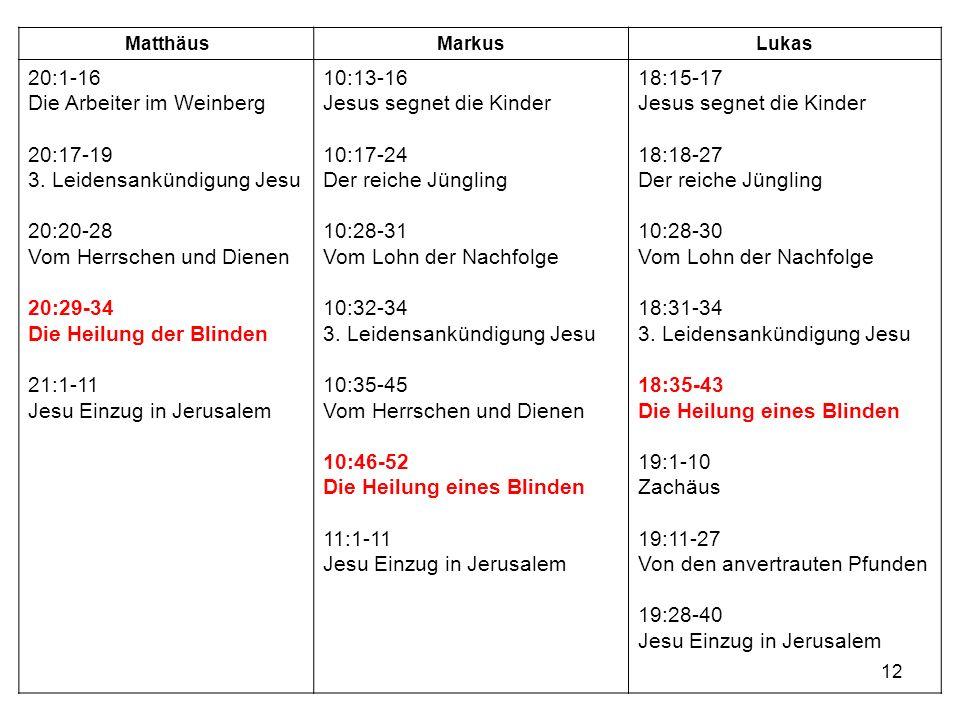 12 MatthäusMarkusLukas 20:1-16 Die Arbeiter im Weinberg 20:17-19 3.