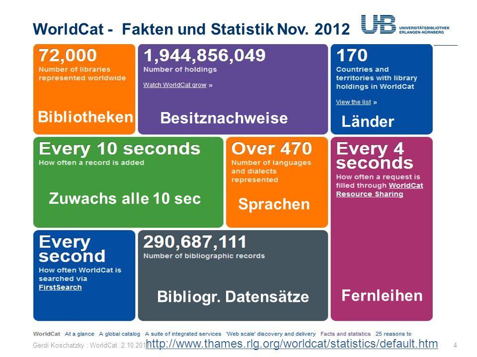 WorldCat - Fakten und Statistik Nov. 2012 Gerdi Koschatzky : WorldCat 2.10.20134 http://www.thames.rlg.org/worldcat/statistics/default.htm Bibliotheke