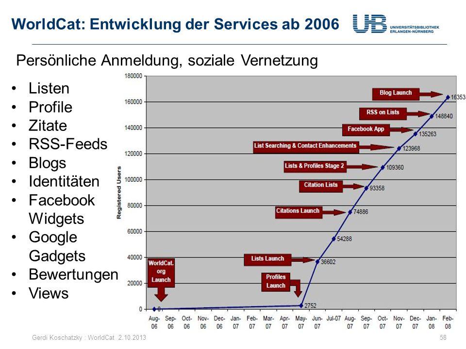 WorldCat: Entwicklung der Services ab 2006 Gerdi Koschatzky : WorldCat 2.10.201358 Listen Profile Zitate RSS-Feeds Blogs Identitäten Facebook Widgets