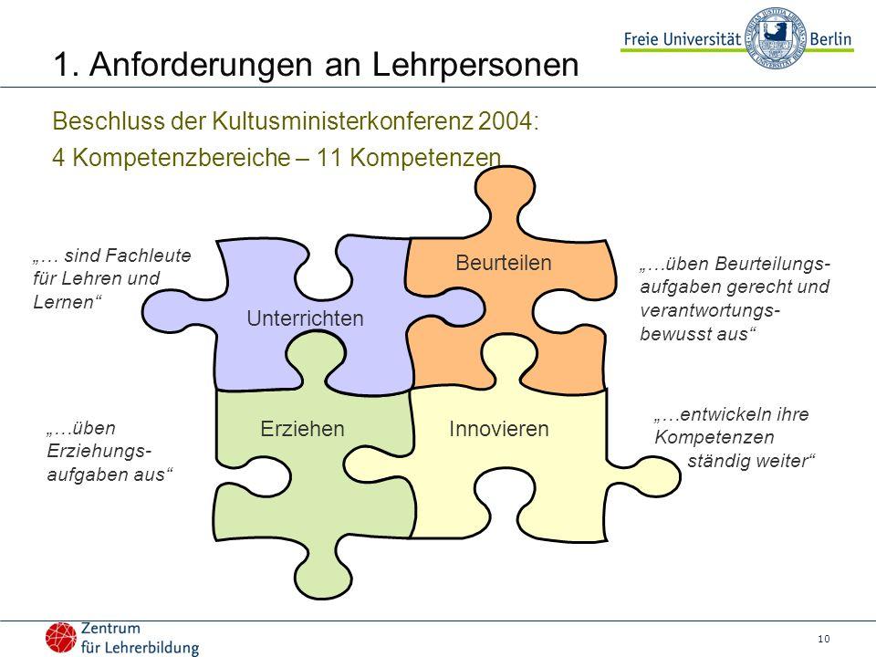 10 1. Anforderungen an Lehrpersonen Beschluss der Kultusministerkonferenz 2004: 4 Kompetenzbereiche – 11 Kompetenzen Unterrichten ErziehenInnovieren B