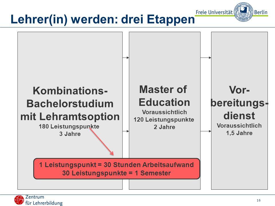 16 Master of Education Voraussichtlich 120 Leistungspunkte 2 Jahre Vor- bereitungs- dienst Voraussichtlich 1,5 Jahre Kombinations- Bachelorstudium mit
