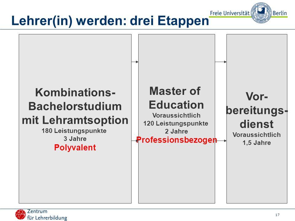 17 Master of Education Voraussichtlich 120 Leistungspunkte 2 Jahre Professionsbezogen Vor- bereitungs- dienst Voraussichtlich 1,5 Jahre Kombinations-