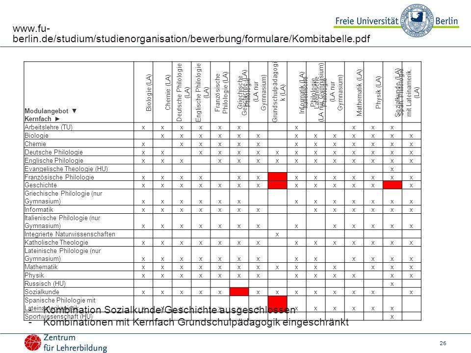 26 www.fu- berlin.de/studium/studienorganisation/bewerbung/formulare/Kombitabelle.pdf Modulangebot Kernfach Biologie (LA) Chemie (LA) Deutsche Philolo