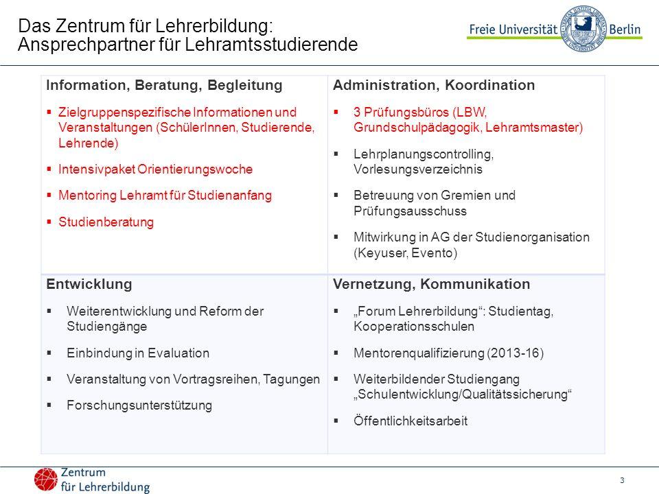 34 Weitere Informationsangebote Homepage des Zentrums für Lehrerbildung (ZfL) der FU Berlin: www.fu- berlin.de/zflwww.fu- berlin.de/zfl Wichtige Links (auch auf der ZfL-Homepage zu finden!): - aktuell studierbare Fächerkombinationen an der FU: Kombinationstabelle - Bewerbung/Zulassung: Broschüre Von der Schule an die Freie Universität Berlin Ansprechpartner für Studieninformation und -beratung (persönlich, telefonisch, per Mail, per Chat: info-service@fu-berlin.de, Tel.