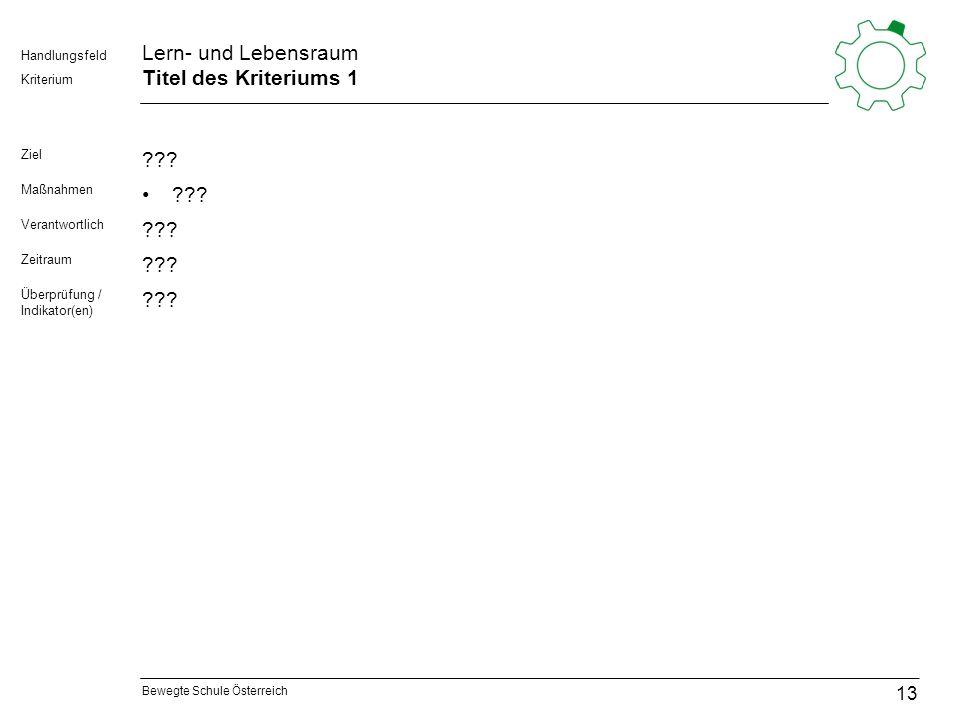 Bewegte Schule Österreich Kriterium Handlungsfeld Lern- und Lebensraum Titel des Kriteriums 1 Ziel ??? Maßnahmen ??? Verantwortlich ??? Zeitraum ??? Ü