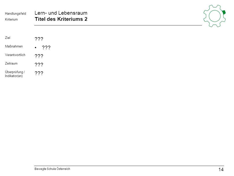 Bewegte Schule Österreich Kriterium Handlungsfeld Lern- und Lebensraum Titel des Kriteriums 2 Ziel ??? Maßnahmen ??? Verantwortlich ??? Zeitraum ??? Ü