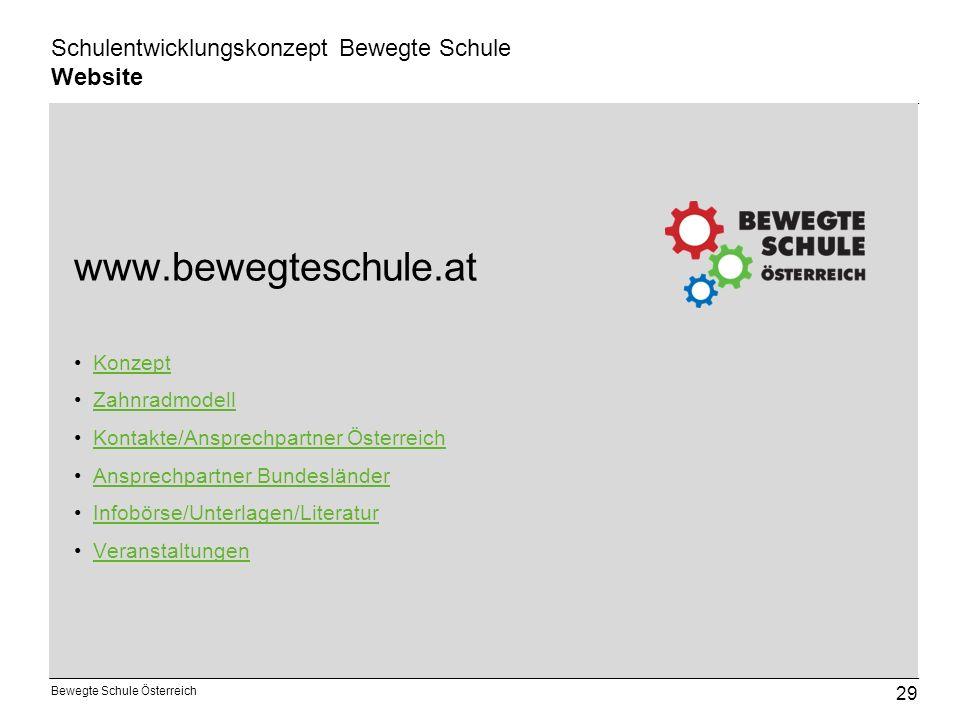 Bewegte Schule Österreich Schulentwicklungskonzept Bewegte Schule Website www.bewegteschule.at Konzept Zahnradmodell Kontakte/Ansprechpartner Österrei