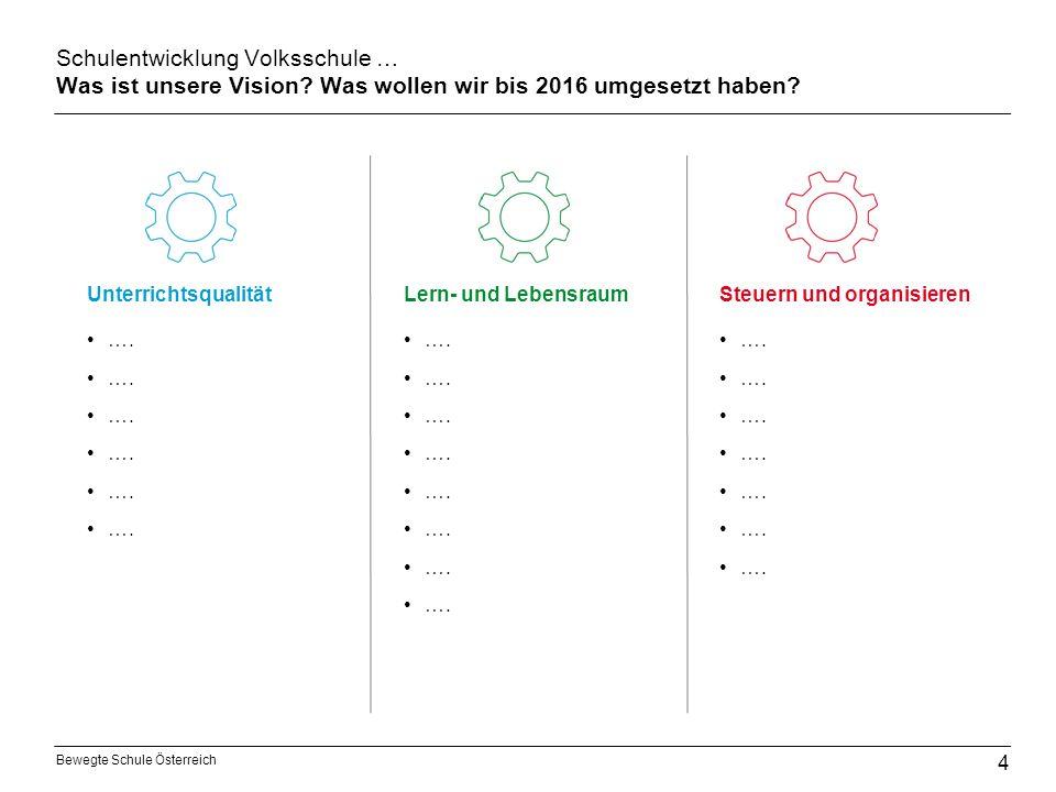 Bewegte Schule Österreich Schulentwicklung Volksschule … Was ist unsere Vision? Was wollen wir bis 2016 umgesetzt haben? …. UnterrichtsqualitätLern- u