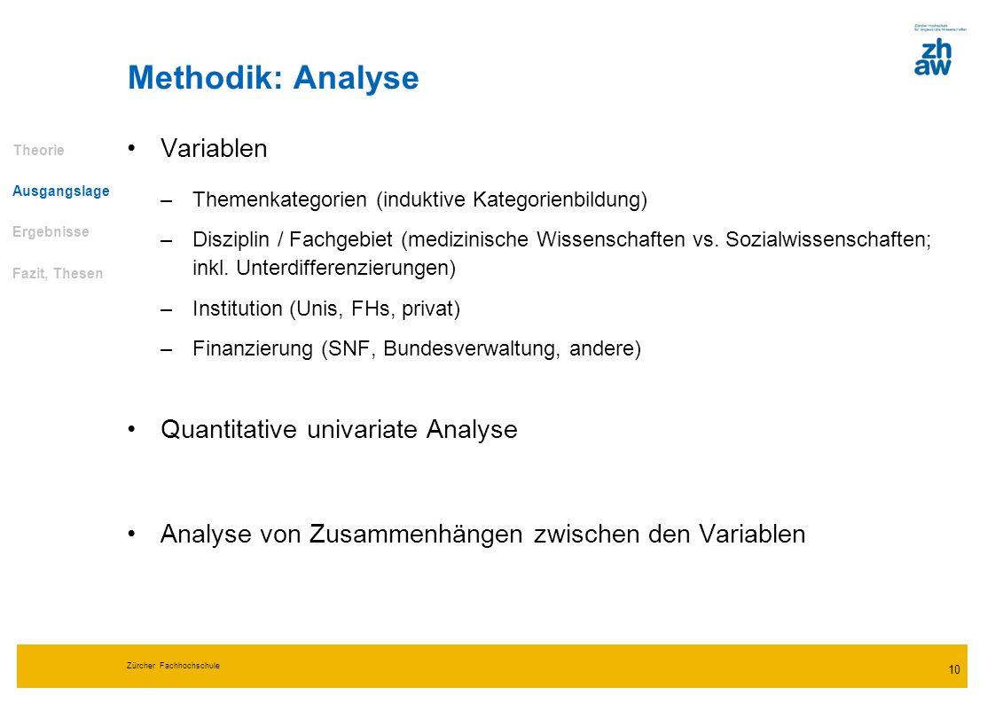 Zürcher Fachhochschule 10 Methodik: Analyse Variablen –Themenkategorien (induktive Kategorienbildung) –Disziplin / Fachgebiet (medizinische Wissenscha