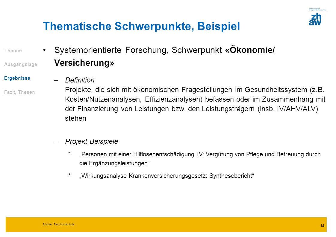 Zürcher Fachhochschule 14 Thematische Schwerpunkte, Beispiel Theorie Ausgangslage Ergebnisse Fazit, Thesen Systemorientierte Forschung, Schwerpunkt «Ö