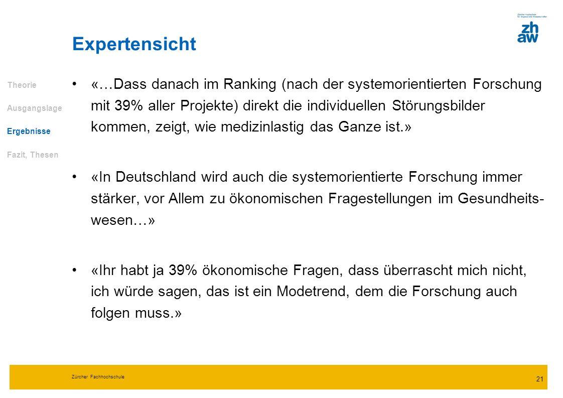 Zürcher Fachhochschule 21 Expertensicht «…Dass danach im Ranking (nach der systemorientierten Forschung mit 39% aller Projekte) direkt die individuell