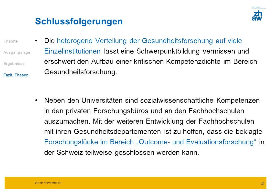 Zürcher Fachhochschule 30 Die heterogene Verteilung der Gesundheitsforschung auf viele Einzelinstitutionen lässt eine Schwerpunktbildung vermissen und