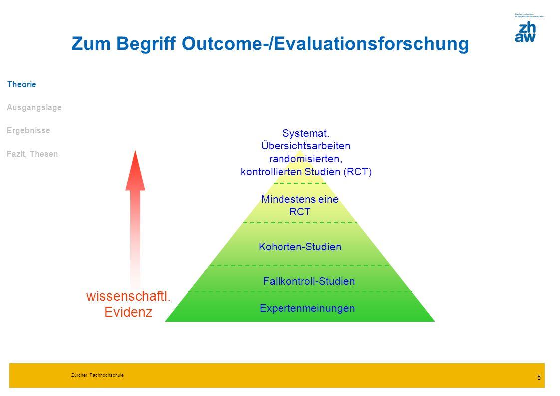 Zürcher Fachhochschule 5 Zum Begriff Outcome-/Evaluationsforschung Theorie Ausgangslage Ergebnisse Fazit, Thesen 5 wissenschaftl. Evidenz Systemat. Üb