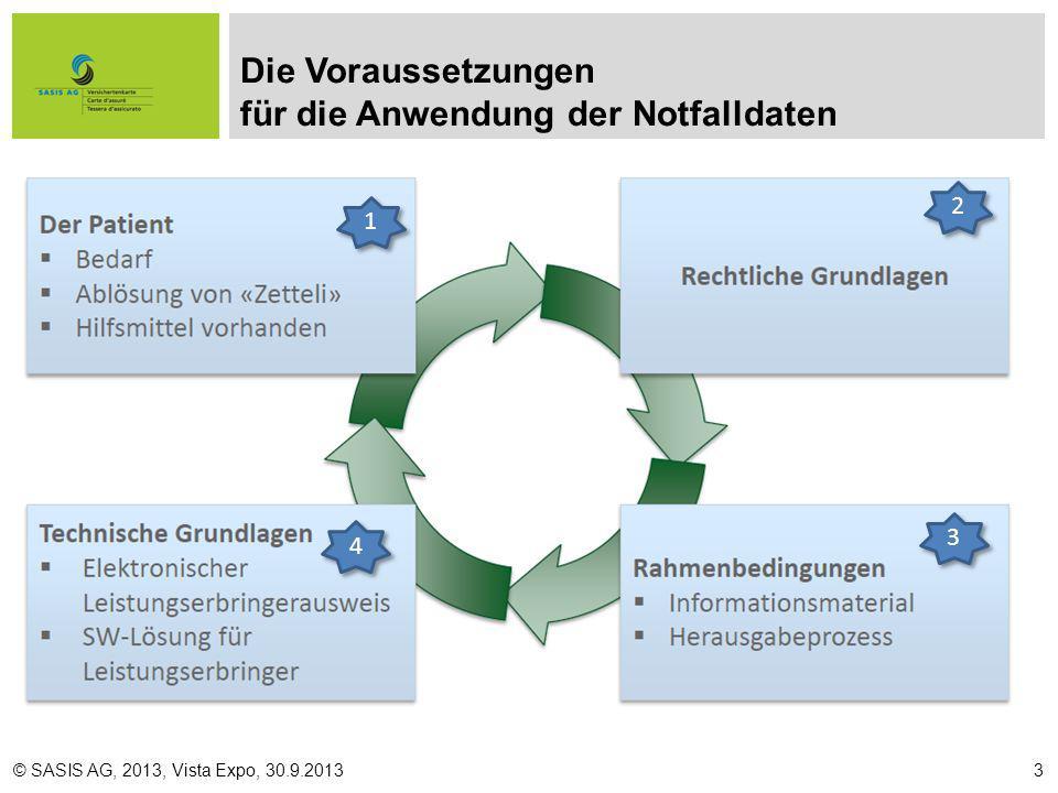 Die Voraussetzungen für die Anwendung der Notfalldaten © SASIS AG, 2013, Vista Expo, 30.9.20133 1 1 4 4 2 2 3 3