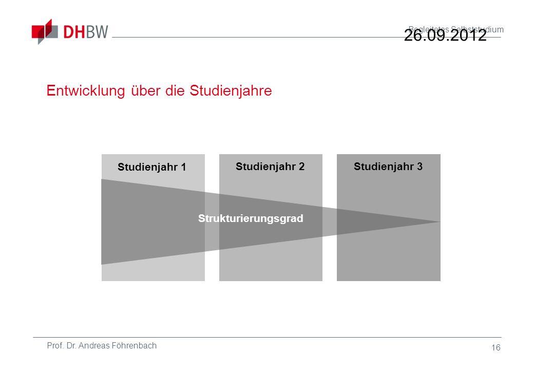 Prof. Dr. Andreas Föhrenbach Begleitetes Selbststudium Entwicklung über die Studienjahre 26.09.2012 16 Strukturierungsgrad Studienjahr 1 Studienjahr 2