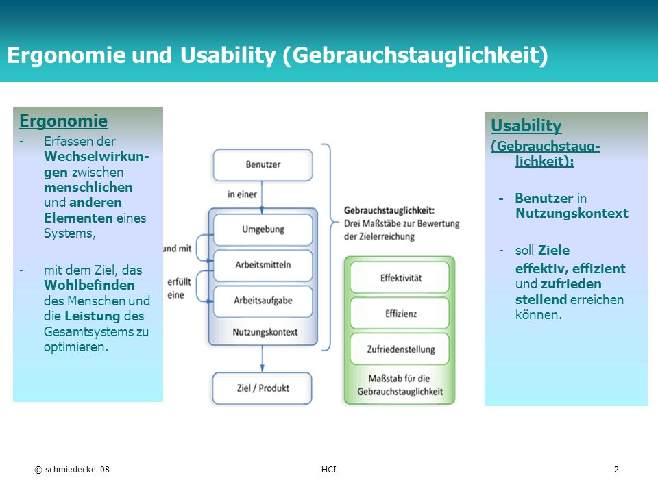 Ergonomie und Usability (Gebrauchstauglichkeit) Usability (Gebrauchstaug- lichkeit): - Benutzer in Nutzungskontext - soll Ziele effektiv, effizient und zufrieden stellend erreichen können.