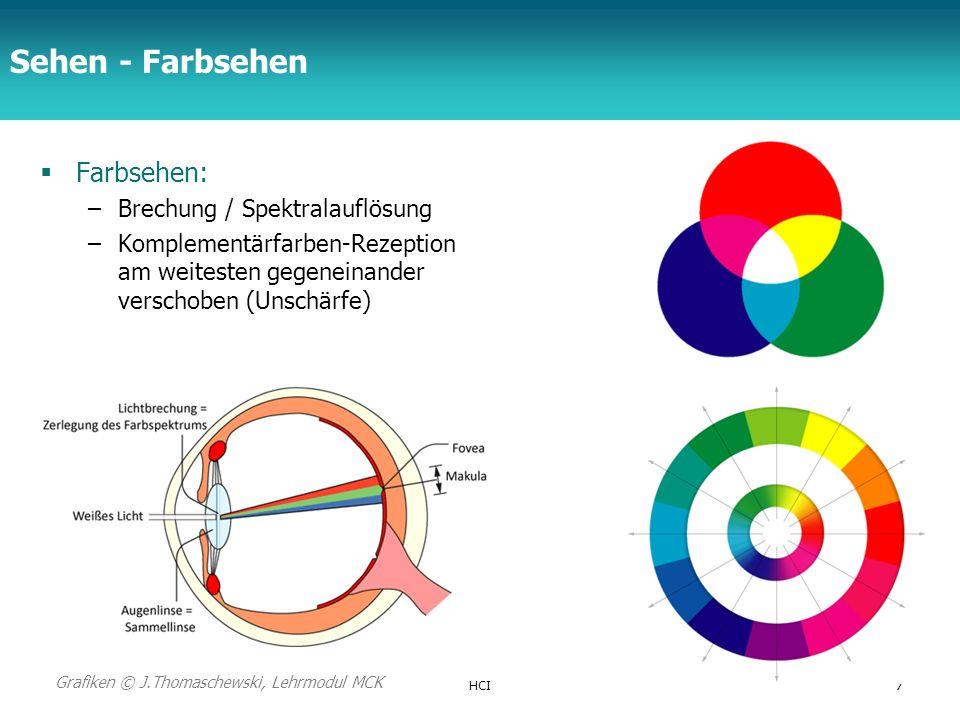 TFH Berlin Sehen - Farbsehen Farbsehen: –Brechung / Spektralauflösung –Komplementärfarben-Rezeption am weitesten gegeneinander verschoben (Unschärfe) © schmiedecke 10HCI7 Grafiken © J.Thomaschewski, Lehrmodul MCK