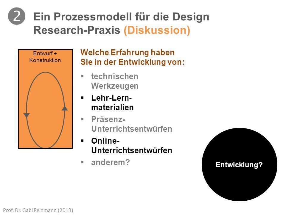 Prof. Dr. Gabi Reinmann (2013) Ein Prozessmodell für die Design Research-Praxis (Diskussion) Entwurf + Konstruktion Entwicklung? Welche Erfahrung habe