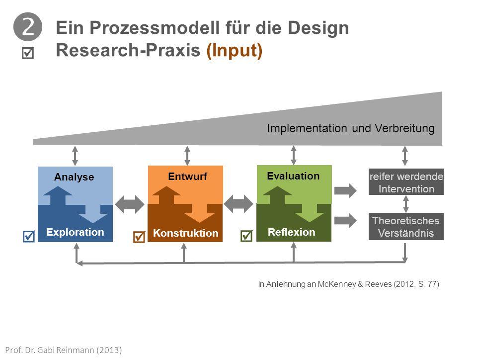 Prof. Dr. Gabi Reinmann (2013) In Anlehnung an McKenney & Reeves (2012, S. 77) Analyse Exploration Entwurf Konstruktion Evaluation Reflexion Implement