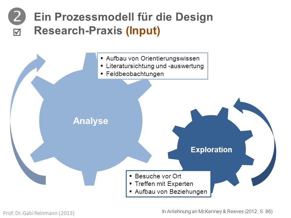 Prof. Dr. Gabi Reinmann (2013) Analyse Exploration Aufbau von Orientierungswissen Literatursichtung und -auswertung Feldbeobachtungen Besuche vor Ort