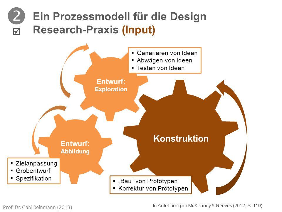 Prof. Dr. Gabi Reinmann (2013) Konstruktion Entwurf: Exploration In Anlehnung an McKenney & Reeves (2012, S. 110) Entwurf: Abbildung Generieren von Id