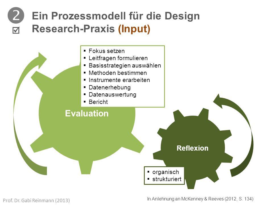 Prof. Dr. Gabi Reinmann (2013) In Anlehnung an McKenney & Reeves (2012, S. 134) Evaluation Reflexion Fokus setzen Leitfragen formulieren Basisstrategi