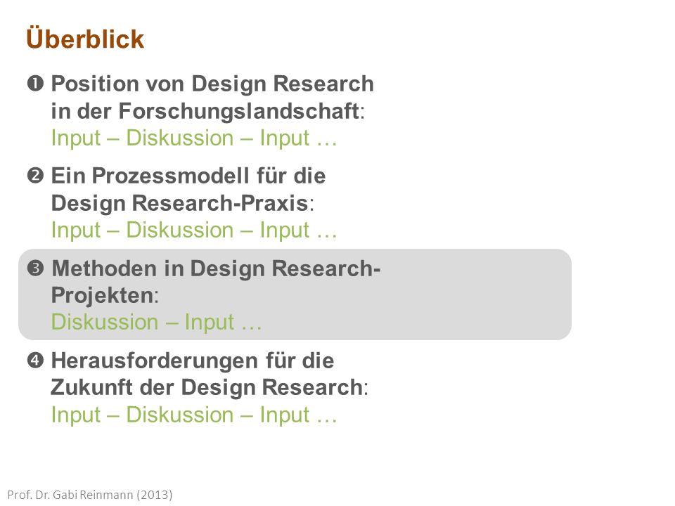 Prof. Dr. Gabi Reinmann (2013) Position von Design Research in der Forschungslandschaft: Input – Diskussion – Input … Ein Prozessmodell für die Design