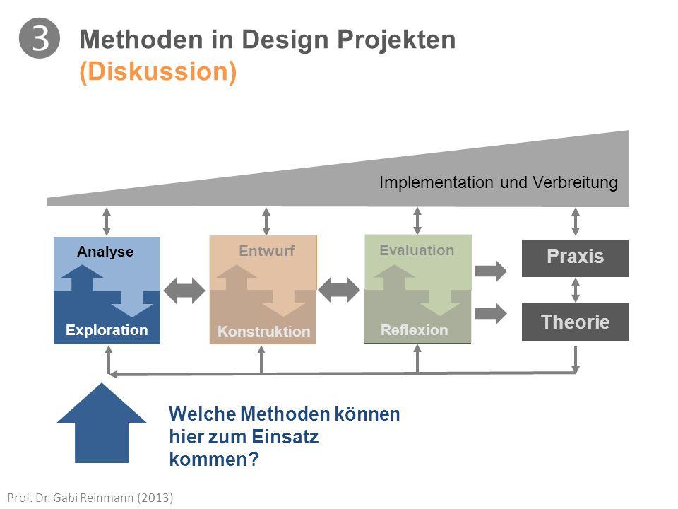 Prof. Dr. Gabi Reinmann (2013) Analyse Exploration Evaluation Reflexion Theorie Praxis Implementation und Verbreitung Methoden in Design Projekten (Di