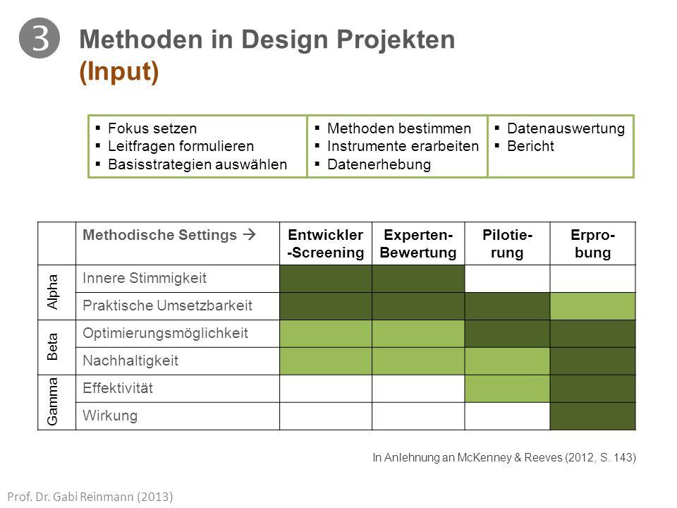 Prof. Dr. Gabi Reinmann (2013) Fokus setzen Leitfragen formulieren Basisstrategien auswählen Methoden bestimmen Instrumente erarbeiten Datenerhebung D
