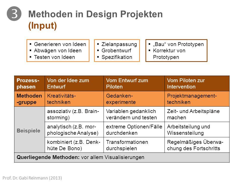 Prof. Dr. Gabi Reinmann (2013) Generieren von Ideen Abwägen von Ideen Testen von Ideen Zielanpassung Grobentwurf Spezifikation Bau von Prototypen Korr