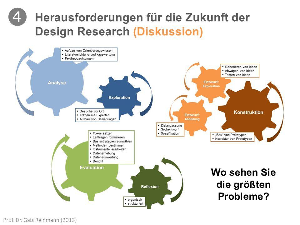 Prof. Dr. Gabi Reinmann (2013) Herausforderungen für die Zukunft der Design Research (Diskussion) Wo sehen Sie die größten Probleme?
