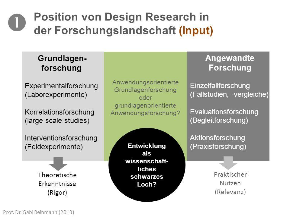 Prof. Dr. Gabi Reinmann (2013) Position von Design Research in der Forschungslandschaft (Input) Grundlagen- forschung Experimentalforschung (Laborexpe