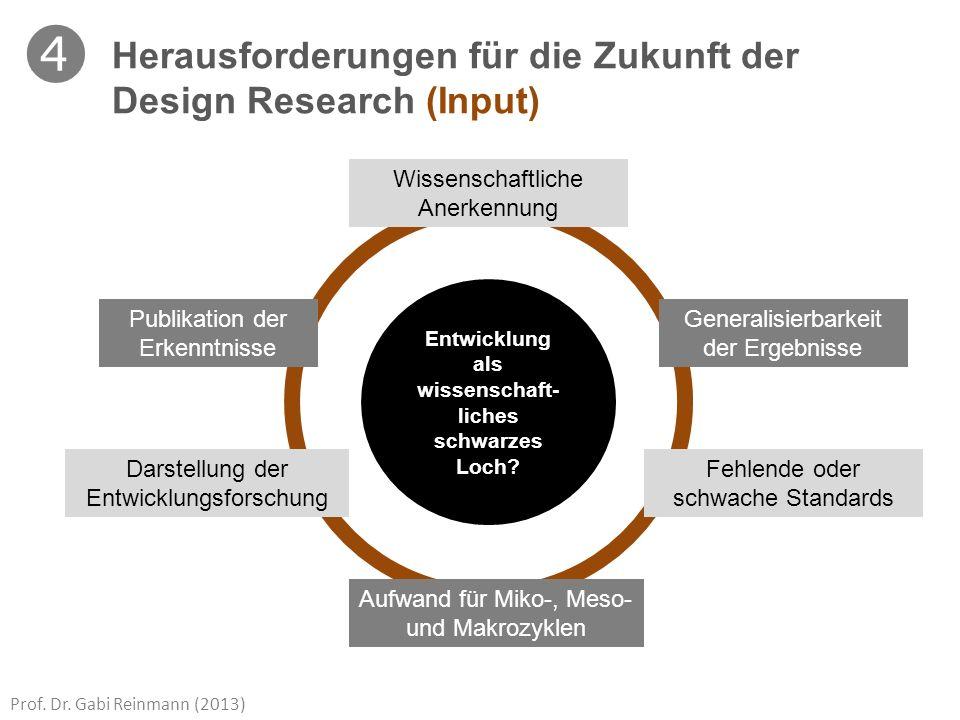 Prof. Dr. Gabi Reinmann (2013) Evaluation Wissenschaftliche Anerkennung Generalisierbarkeit der Ergebnisse Fehlende oder schwache Standards Aufwand fü