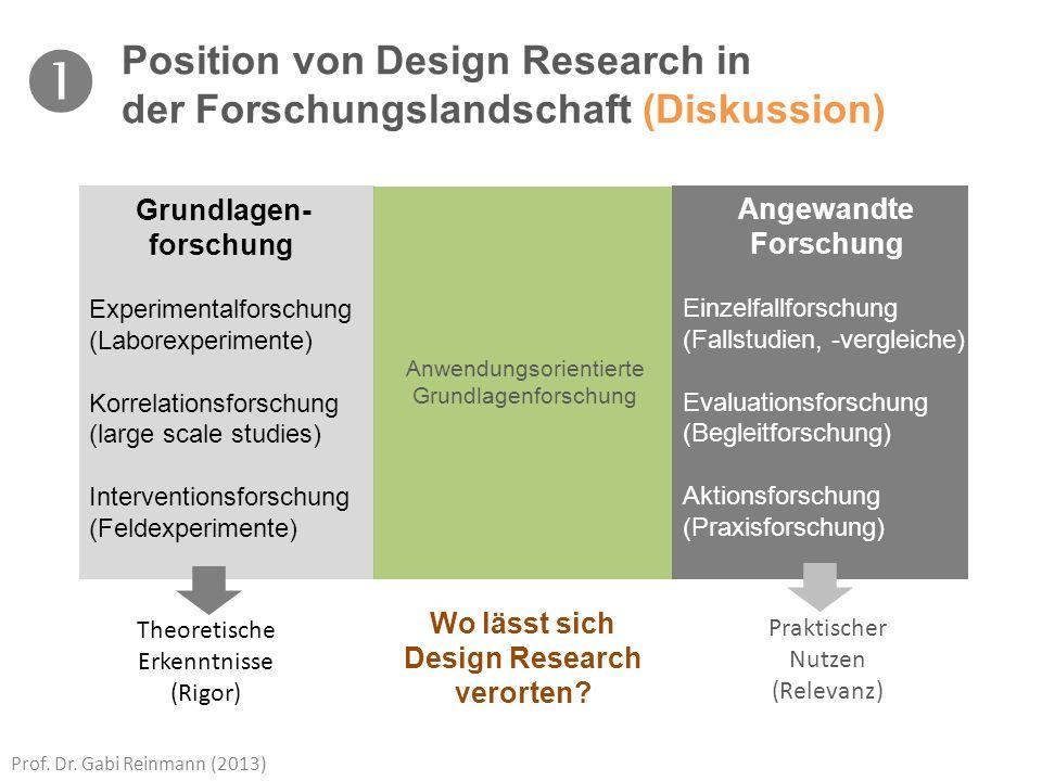 Prof. Dr. Gabi Reinmann (2013) Grundlagen- forschung Experimentalforschung (Laborexperimente) Korrelationsforschung (large scale studies) Intervention