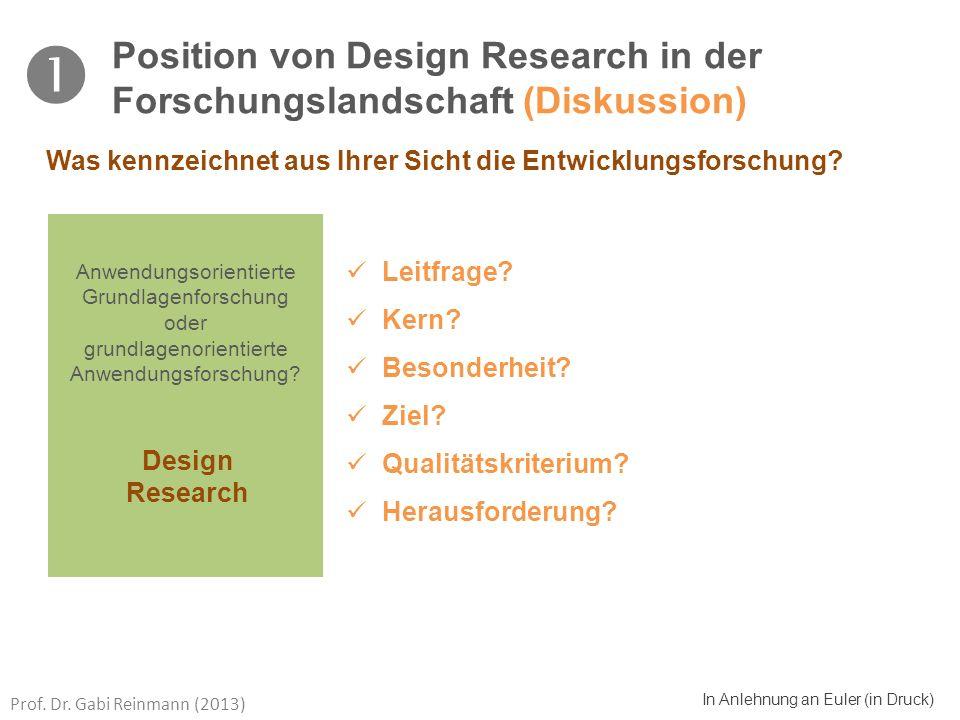 Prof. Dr. Gabi Reinmann (2013) In Anlehnung an Euler (in Druck) Leitfrage? Kern? Besonderheit? Ziel? Qualitätskriterium? Herausforderung? Was kennzeic