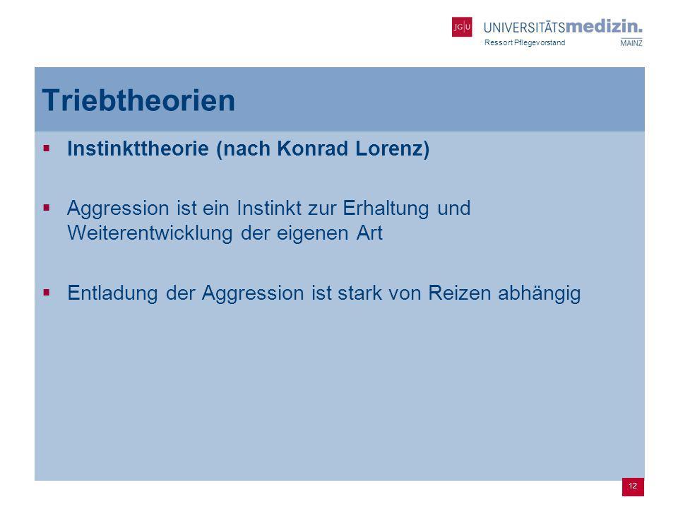 Ressort Pflegevorstand Triebtheorien Instinkttheorie (nach Konrad Lorenz) Aggression ist ein Instinkt zur Erhaltung und Weiterentwicklung der eigenen