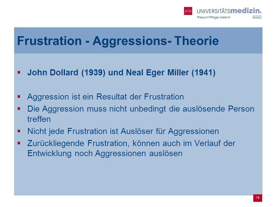 Ressort Pflegevorstand Frustration - Aggressions- Theorie John Dollard (1939) und Neal Eger Miller (1941) Aggression ist ein Resultat der Frustration