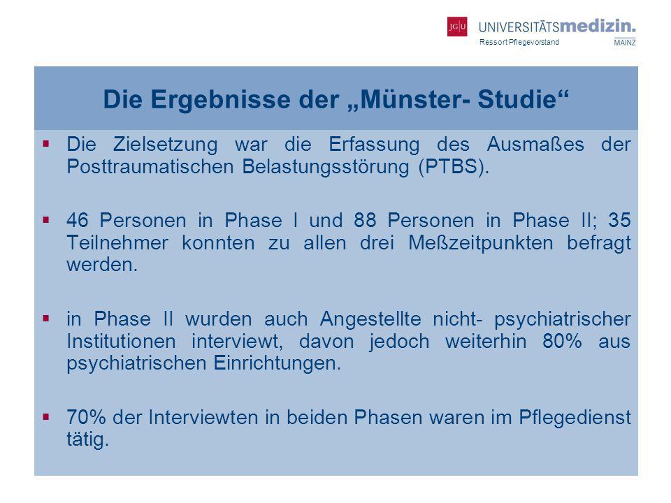 Ressort Pflegevorstand Die Ergebnisse der Münster- Studie Die Zielsetzung war die Erfassung des Ausmaßes der Posttraumatischen Belastungsstörung (PTBS