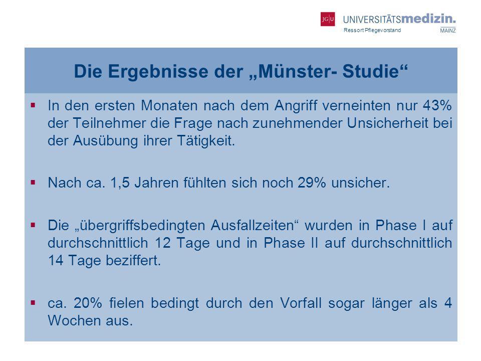 Ressort Pflegevorstand Die Ergebnisse der Münster- Studie In den ersten Monaten nach dem Angriff verneinten nur 43% der Teilnehmer die Frage nach zune