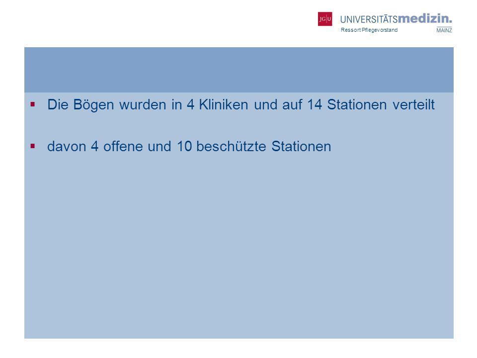 Ressort Pflegevorstand Die Bögen wurden in 4 Kliniken und auf 14 Stationen verteilt davon 4 offene und 10 beschützte Stationen