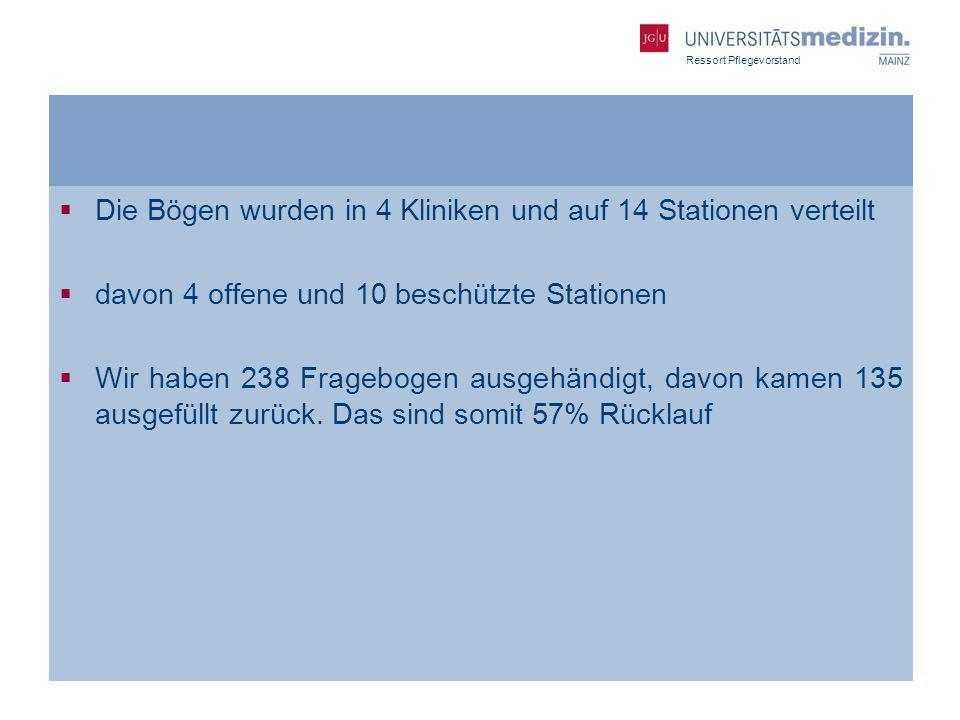 Ressort Pflegevorstand Die Bögen wurden in 4 Kliniken und auf 14 Stationen verteilt davon 4 offene und 10 beschützte Stationen Wir haben 238 Frageboge