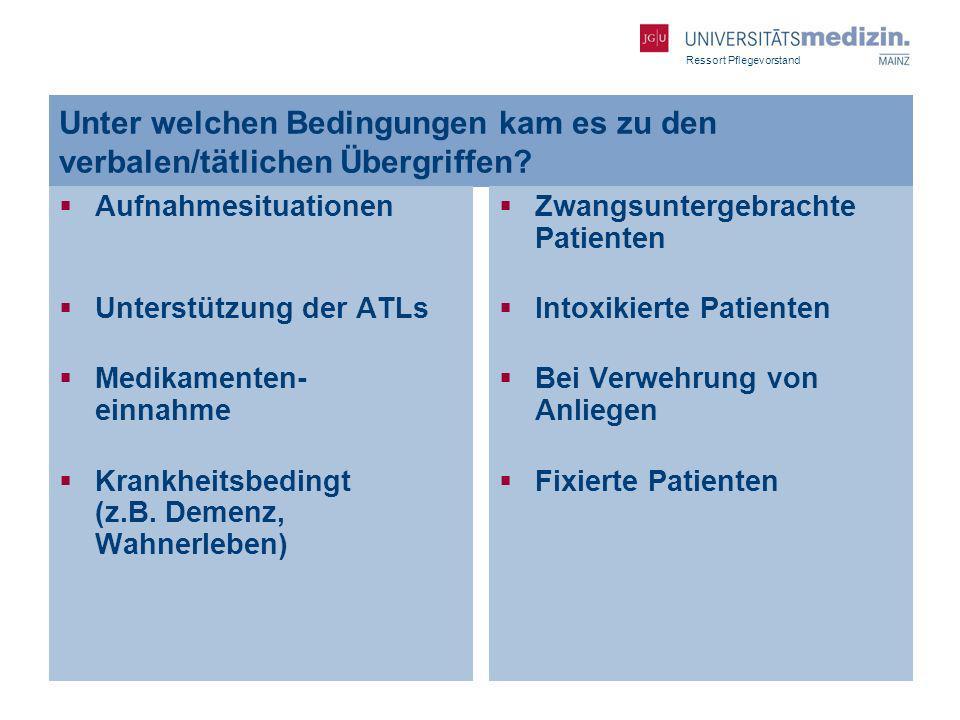 Ressort Pflegevorstand Unter welchen Bedingungen kam es zu den verbalen/tätlichen Übergriffen? Aufnahmesituationen Unterstützung der ATLs Medikamenten