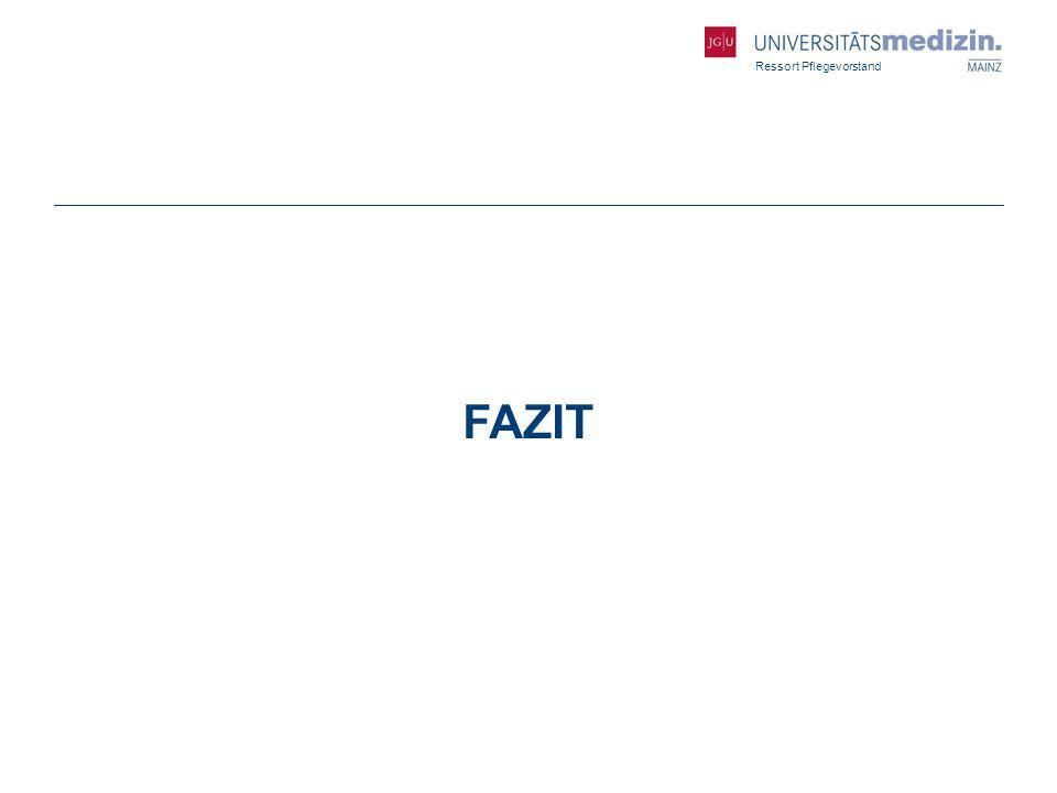 Ressort Pflegevorstand FAZIT